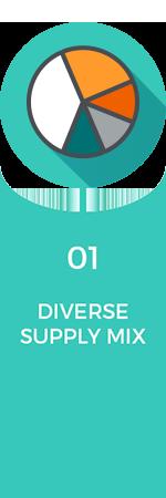 01 Diverse Supply Mix