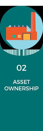 02 Asset Ownership