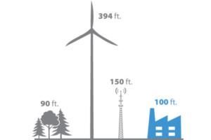 Height of Alpine Power
